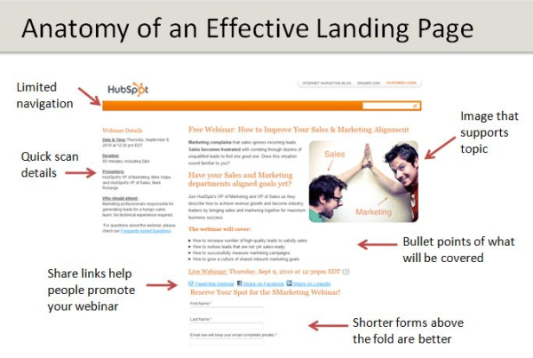 landing-page-anatomy