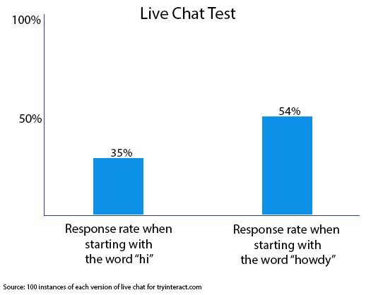 live chat test