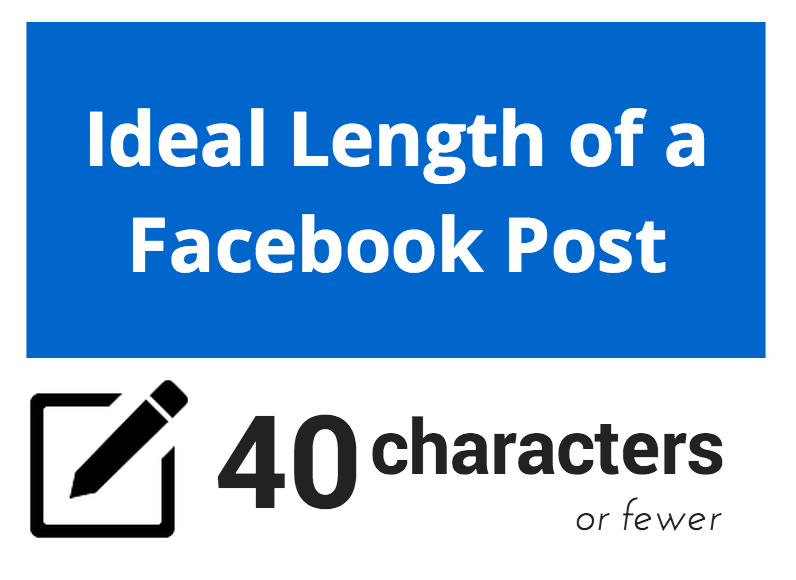 ideal length of a linkedin post