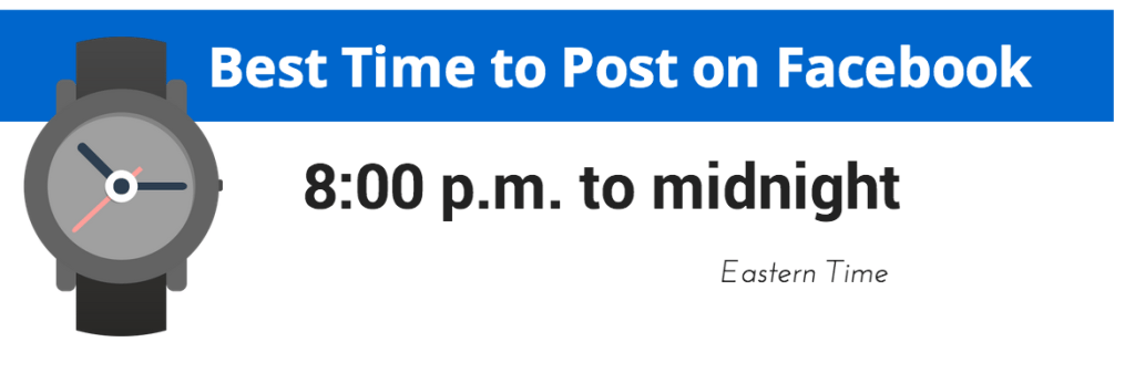 best time to post to facebook