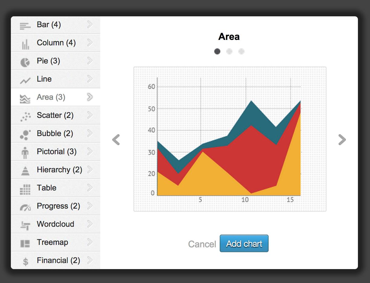 Infogram chart and graph