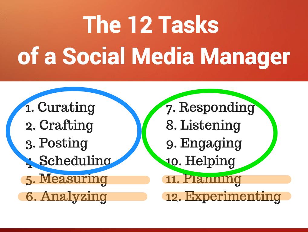 social_media_manager highlighted