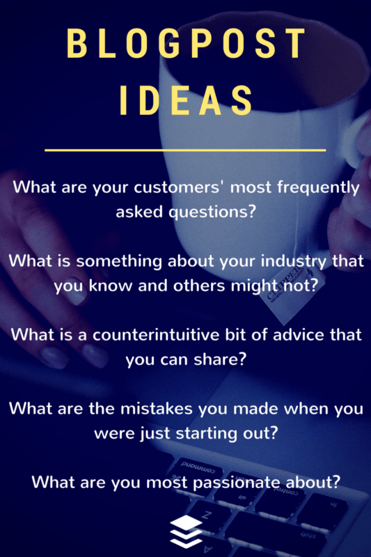 blogpost idea questions