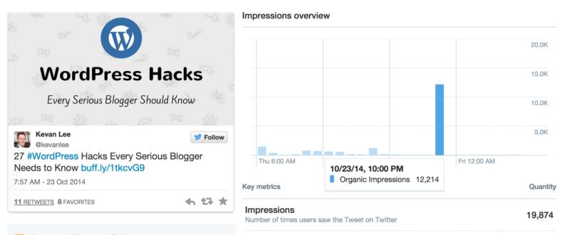 kevanlee spike tweet pinned