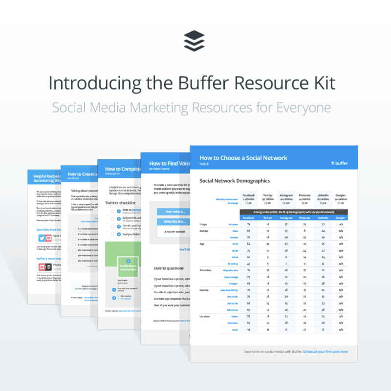 social media resource kit buffer