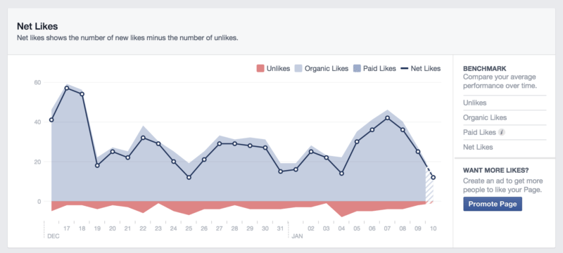 facebook follower stats