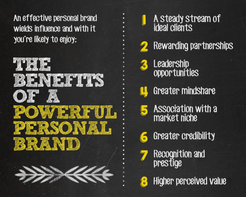 5 Actionable Personal Branding Tips For Social Media