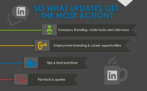 Company page update best practices