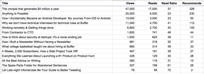 Screen Shot 2015-02-16 at 2.36.04 PM