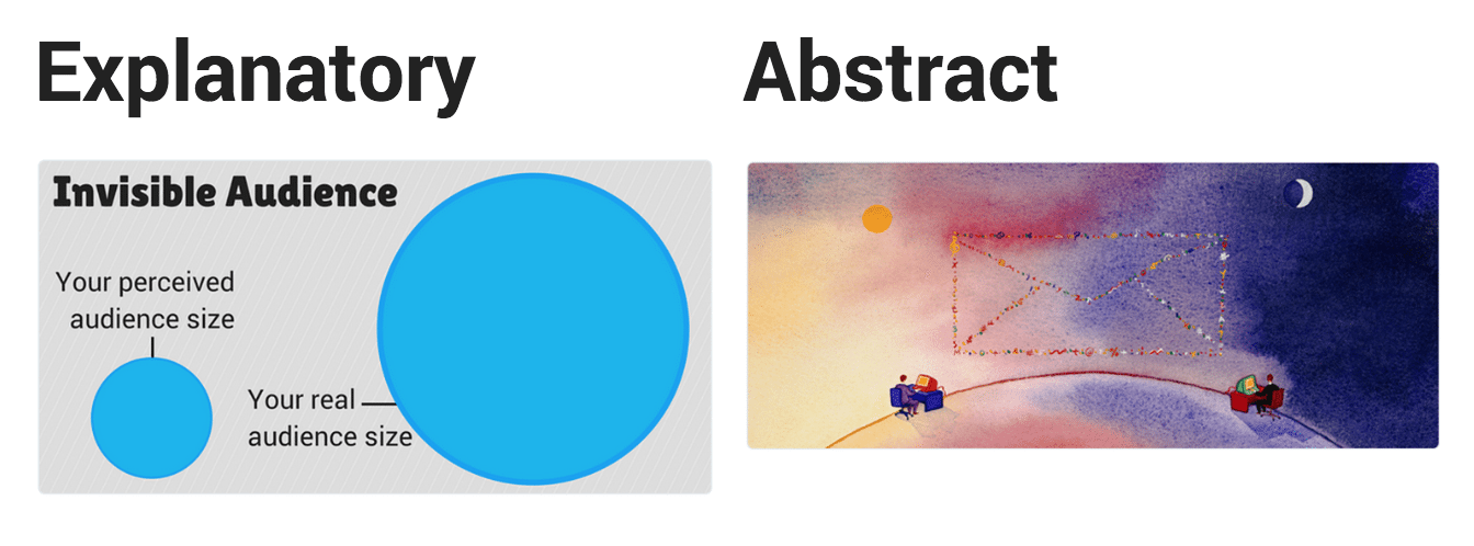 explanatory vs abstract