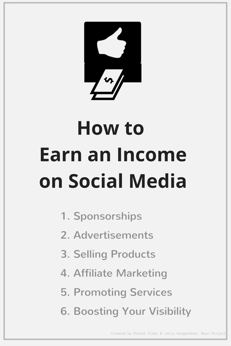 How to earn an income on social media
