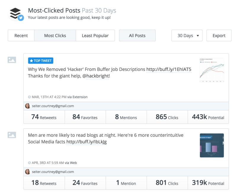 buffer top posts 30 days