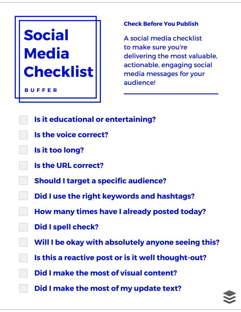 social media checklist buffer