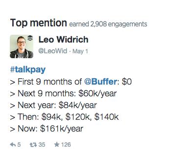 Leo's top tweet