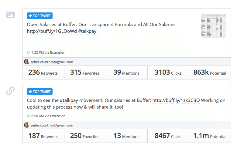 buffer top tweets