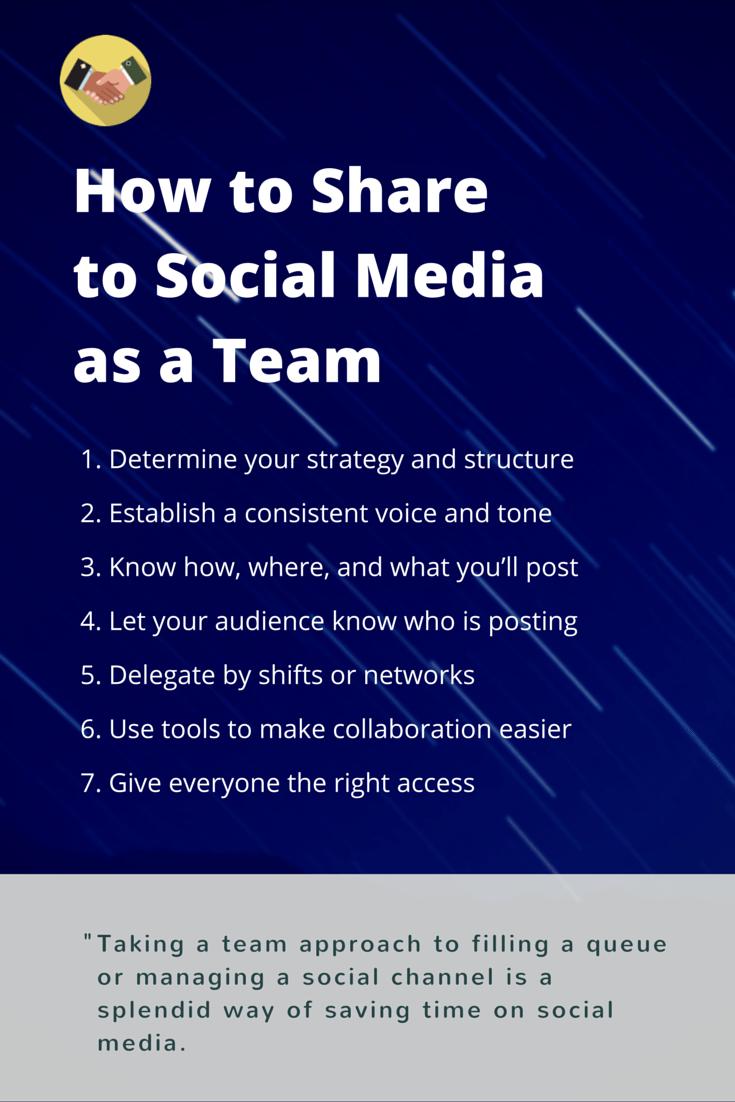 collaboration tools social media tips