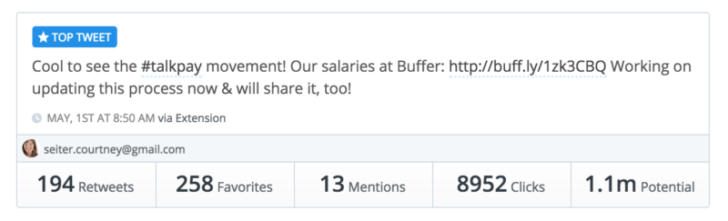 Buffer top tweet