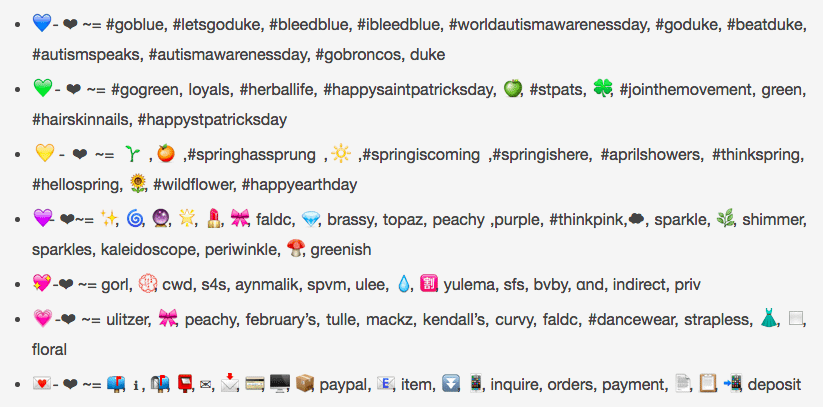 heart emoji meanings