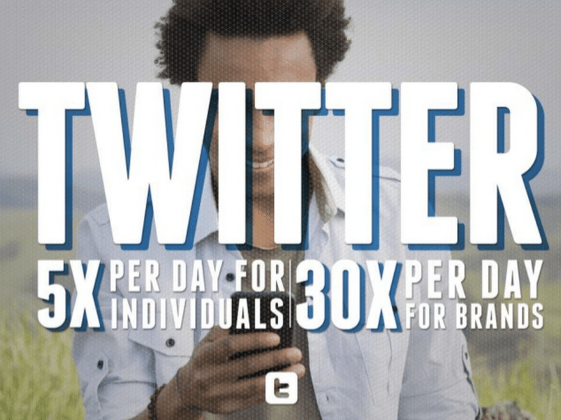 Twitter frequency - 5x per day for individuals 30x per day for brands