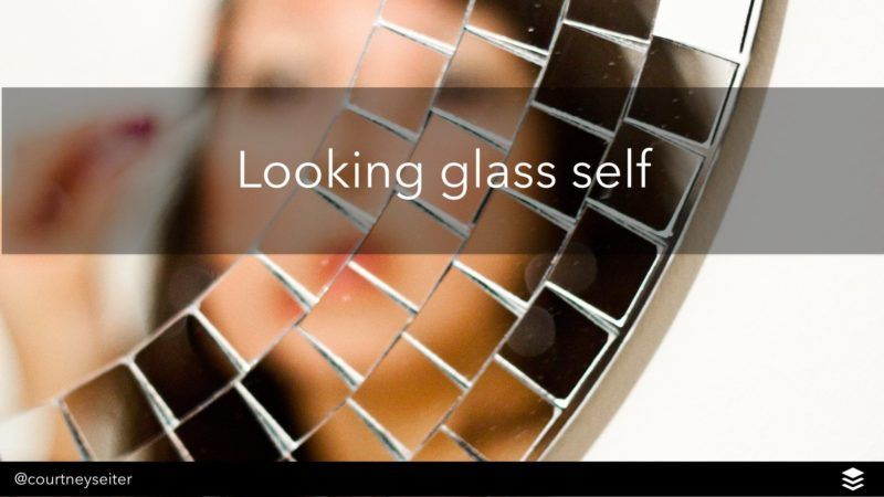 looking glass self