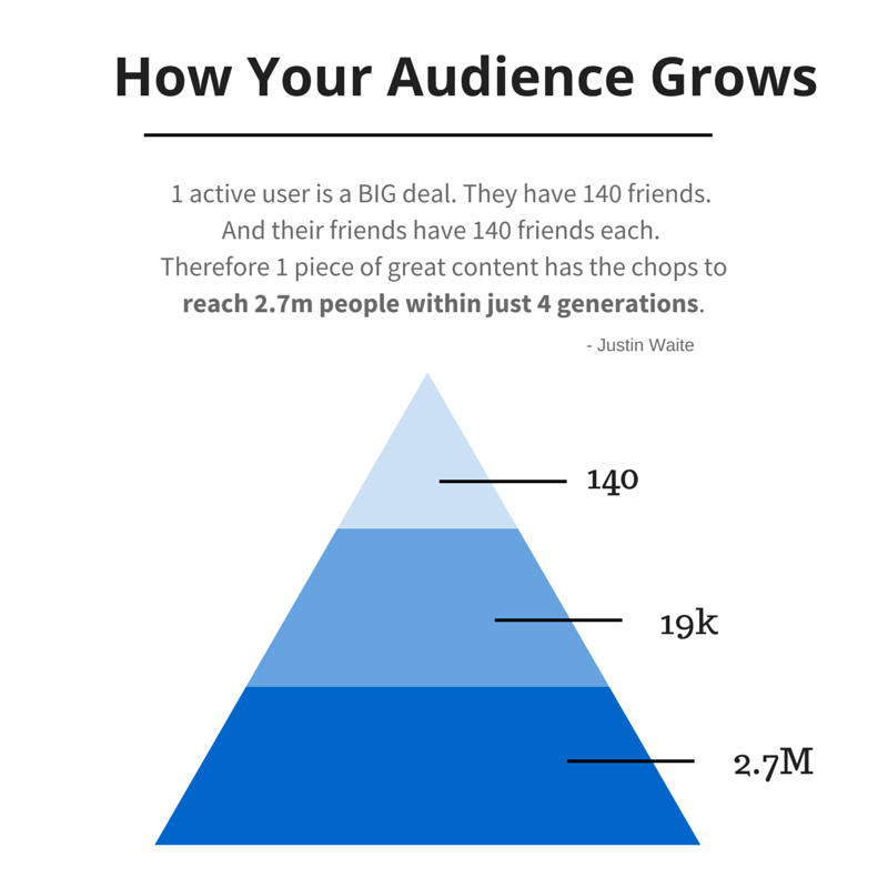 audience-growth-800x800