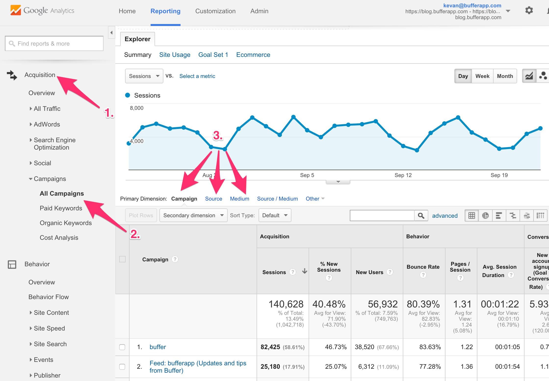utm-google-analytics