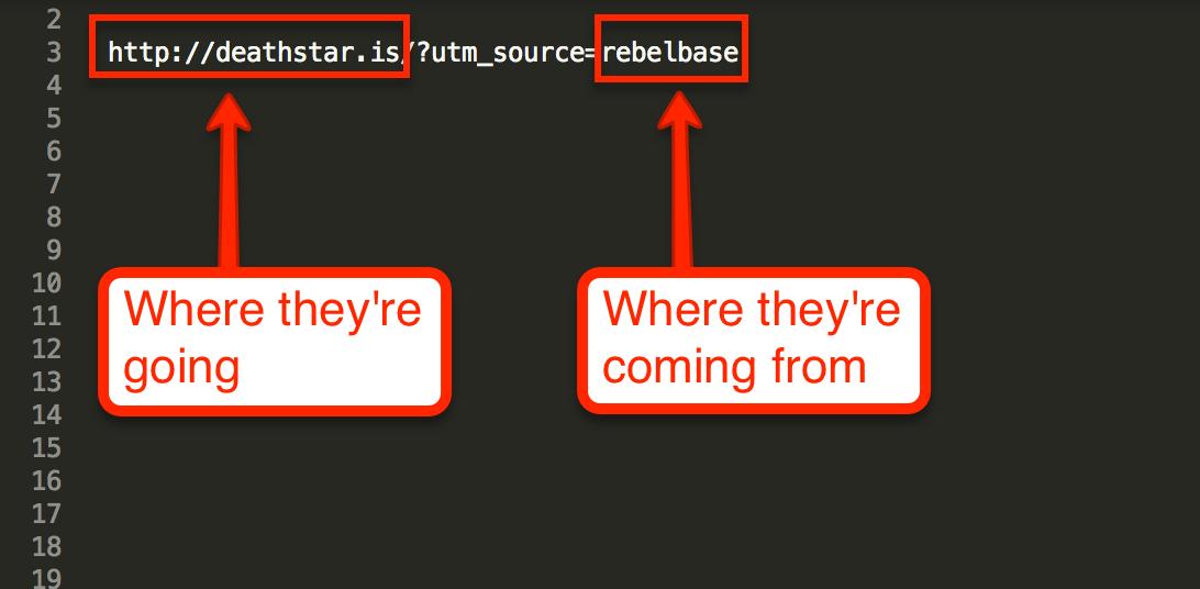 utm-parameter-source-social-media-star-wars