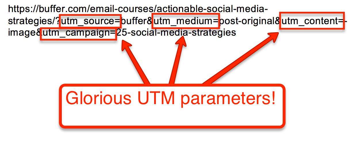 utm-parameters-social-media