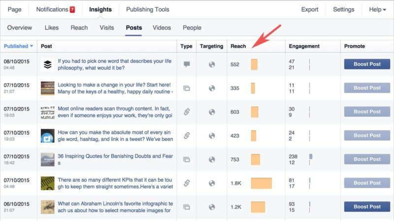 fb-page-insights