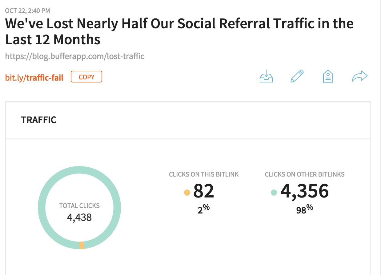 bitly stats