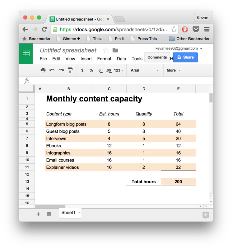 Content capacity worksheet
