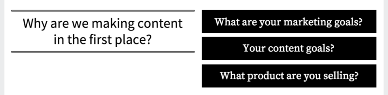 Why are we making content questions