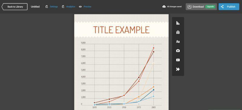 infogram chart template