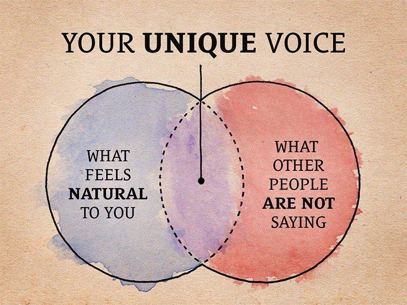 your-unique-voice