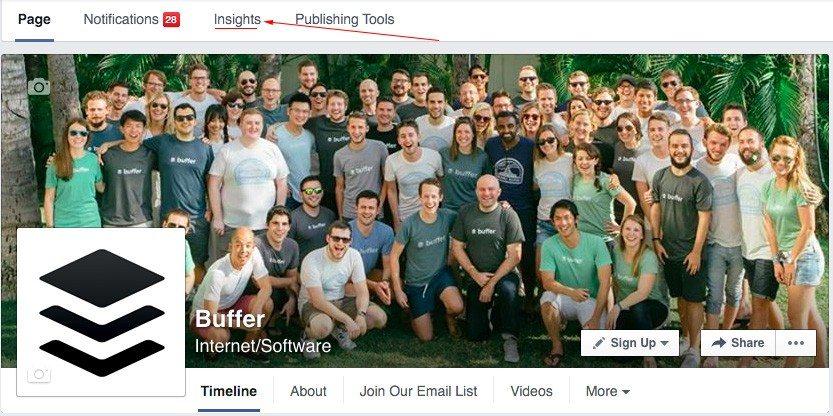 facebook page insights, facebook, insights, social media