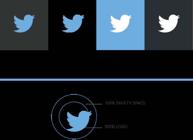 new, correct Twitter logo