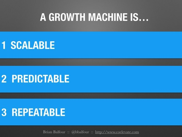 Growth Machine, Brian Balfour Growth Machine, Brian Balfour, social media growth