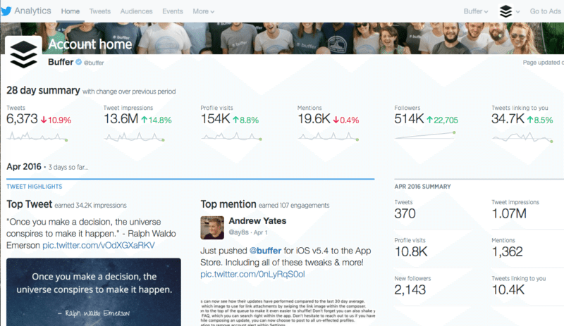 Twitter Analytics, Twitter, Social Media, Data