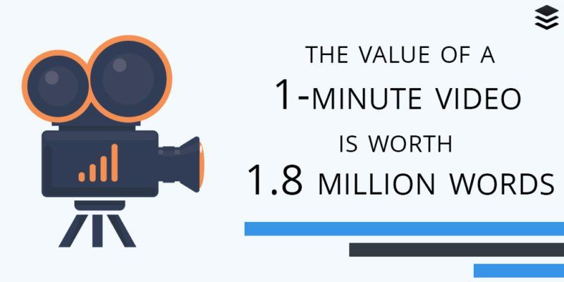 Importance of Social Video Statistics 2016