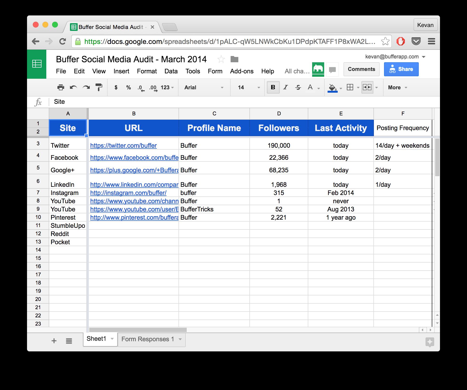 Social media audit spreadsheet template