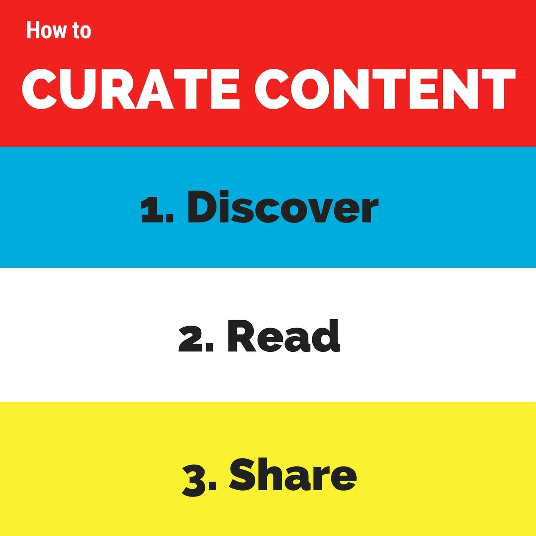 How to Curate Content (1)