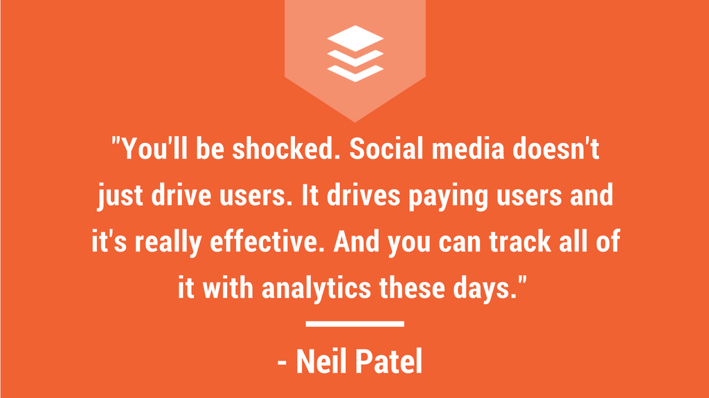 Quote from Neil Patel on Social Media ROI