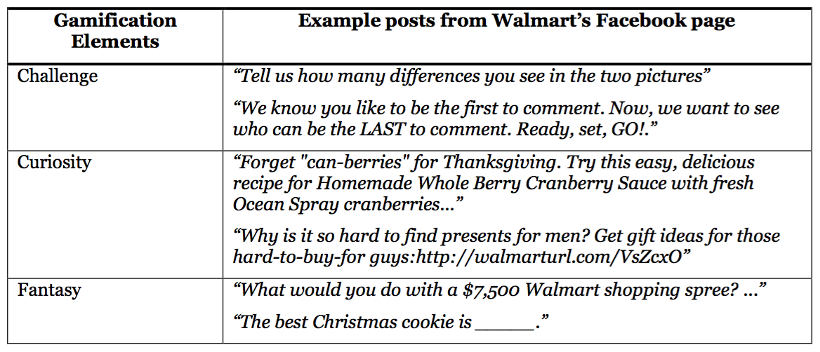 walmart-gamification