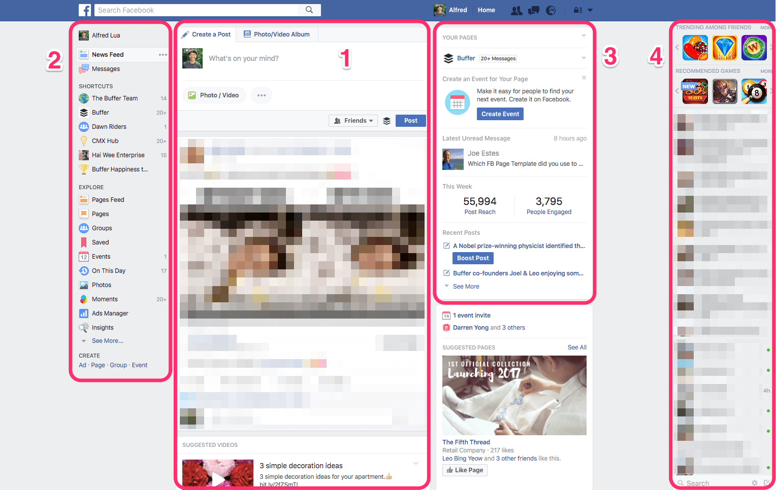Facebook homepage with annotations