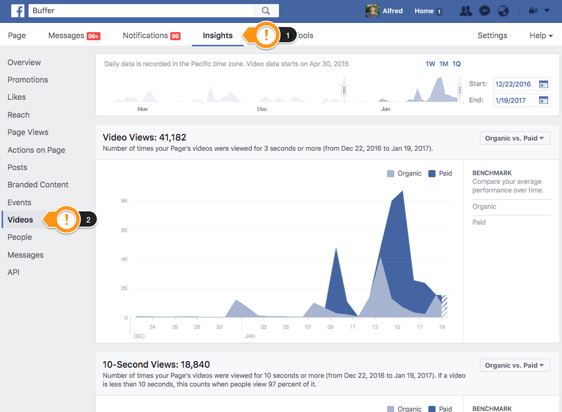 Facebook Page Insights - Videos
