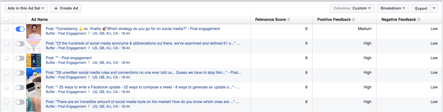 Facebook ads relevance score in Facebook Ads Manager