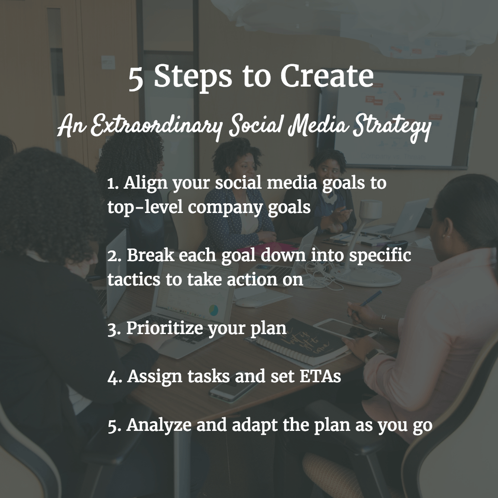 create-social-media-strategy