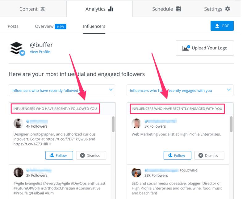 influencer-report