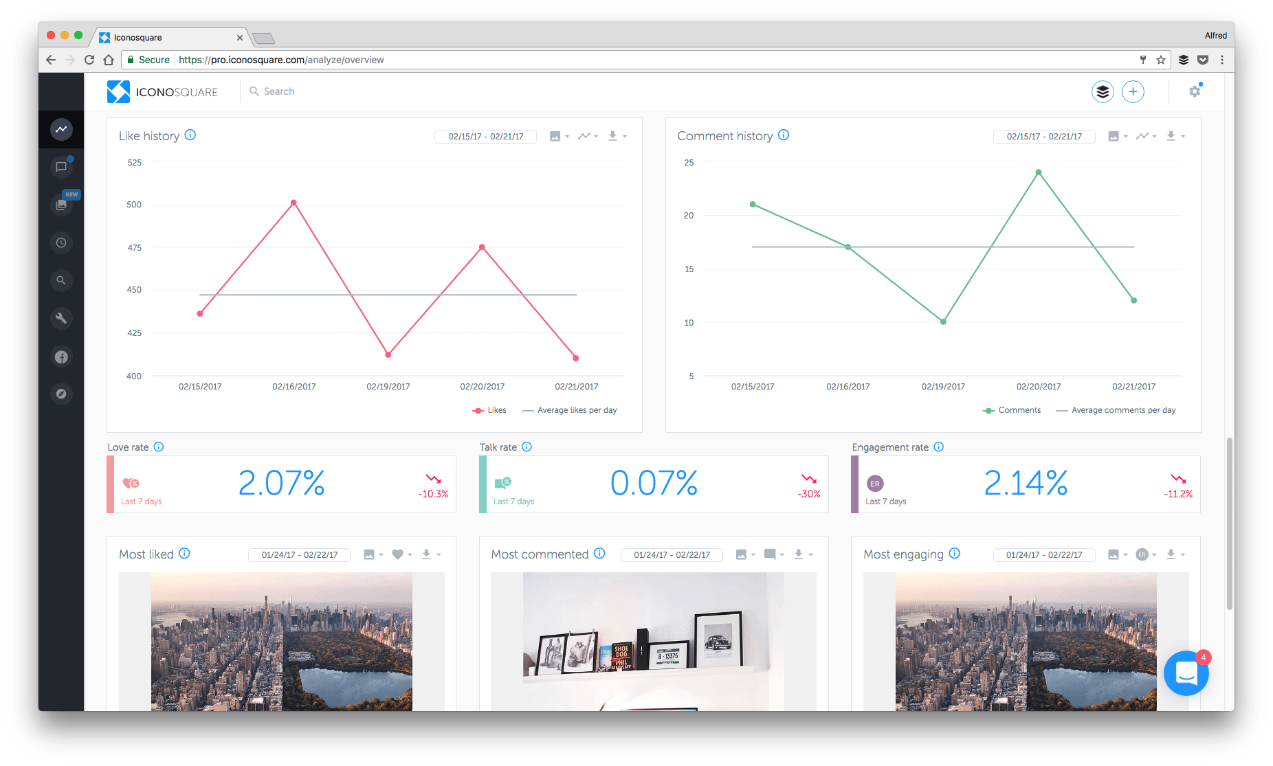 Instagram analytics Iconosquare