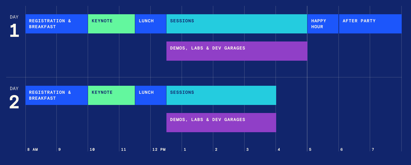 F8 Conference 2017 Schedule